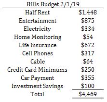 billsbudget2.1